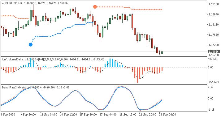 EUR News-eurusd-h4-alpari-2.png