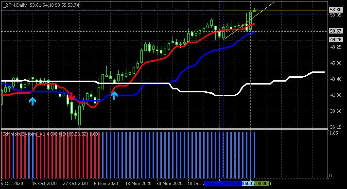 Market News-brn-d1-alpari.png