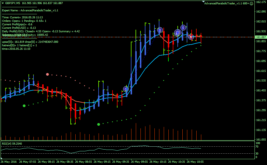 Name:  advancedparabolictrader333.png