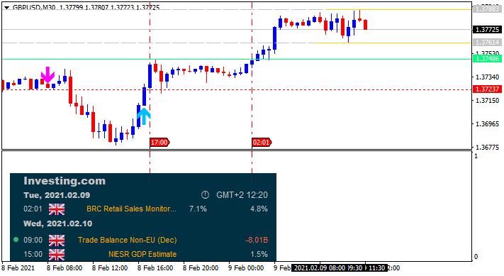 GBP News-gbpusd-m30-alpari.png