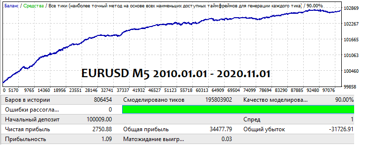 Market condition-111.png