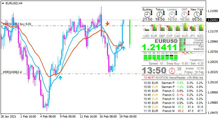 EUR News-eurusd-h4-alpari.png