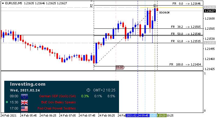 EUR News-eurusd-m5-alpari.png