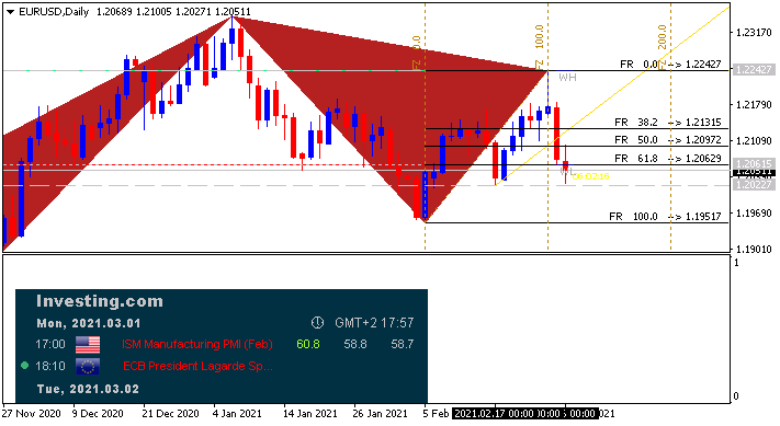 USD News-eurusd-d1-alpari.png
