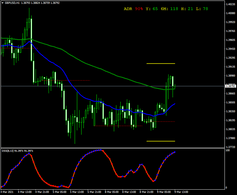 FBS : Daily Market Analysis-gbpusdh1.png