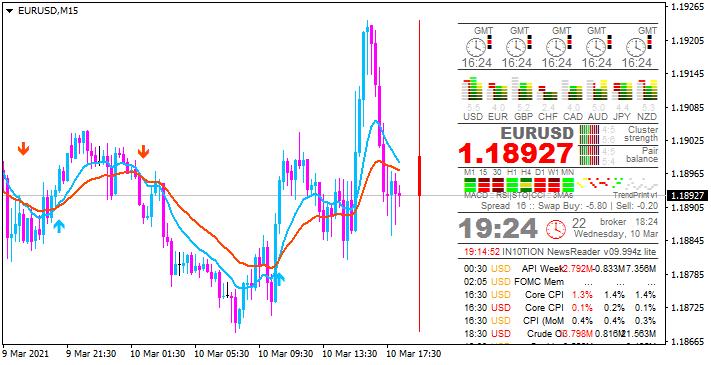 USD News-eurusd-m15-alpari-2.png