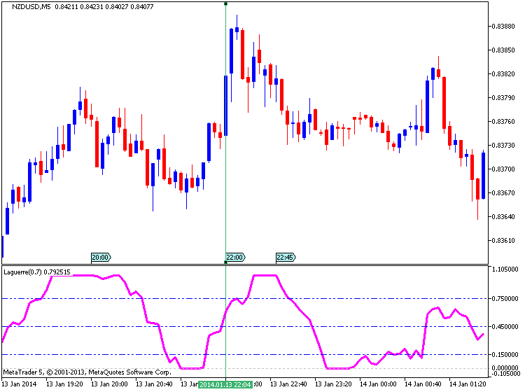 NZD News-nzdusd-m5-metaquotes-software-corp-temp-file-screenshot-13219.png