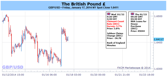 Market condition-british_pound_holds_key_support-_eyes_1.6600_ahead_of_boe_minutes_body_picture_1.png
