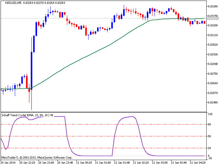 New Zealand CPI Adds 0.1% In Q4-nzdusd-m5-metaquotes-software-corp-temp-file-screenshot-1400.png