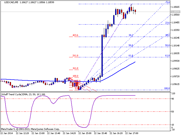 CAD News-usdcad-m5-metaquotes-software-corp-temp-file-screenshot-42280.png