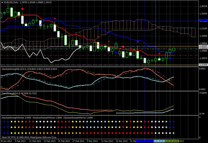 Market condition-eurusd-d1-alpari-nz-limited-possible-breakout-end-.jpg