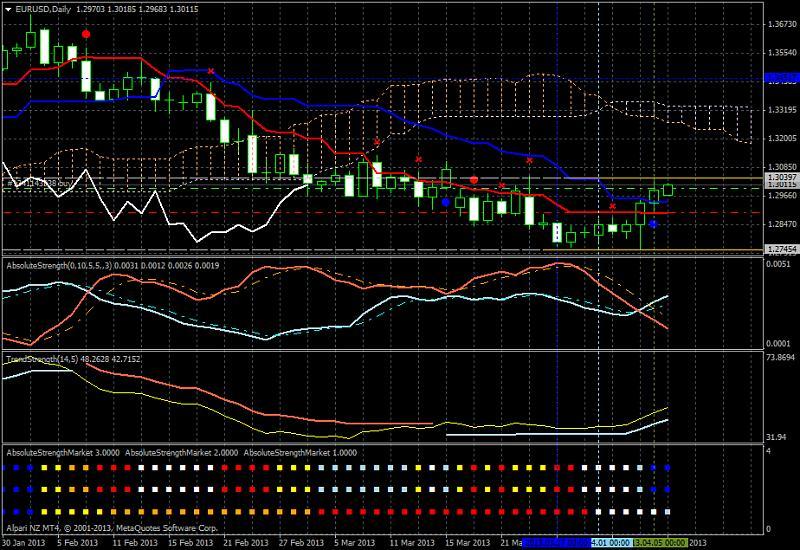 Market condition-eurusd-d1-alpari-nz-limited-possible-breakout-end-.jpg