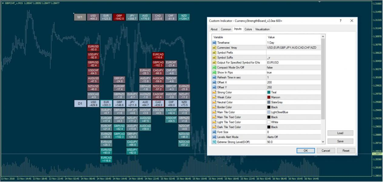 Name:  CurrencyStrengthBoard_v20600.jpg Views: 359 Size:  99.6 KB