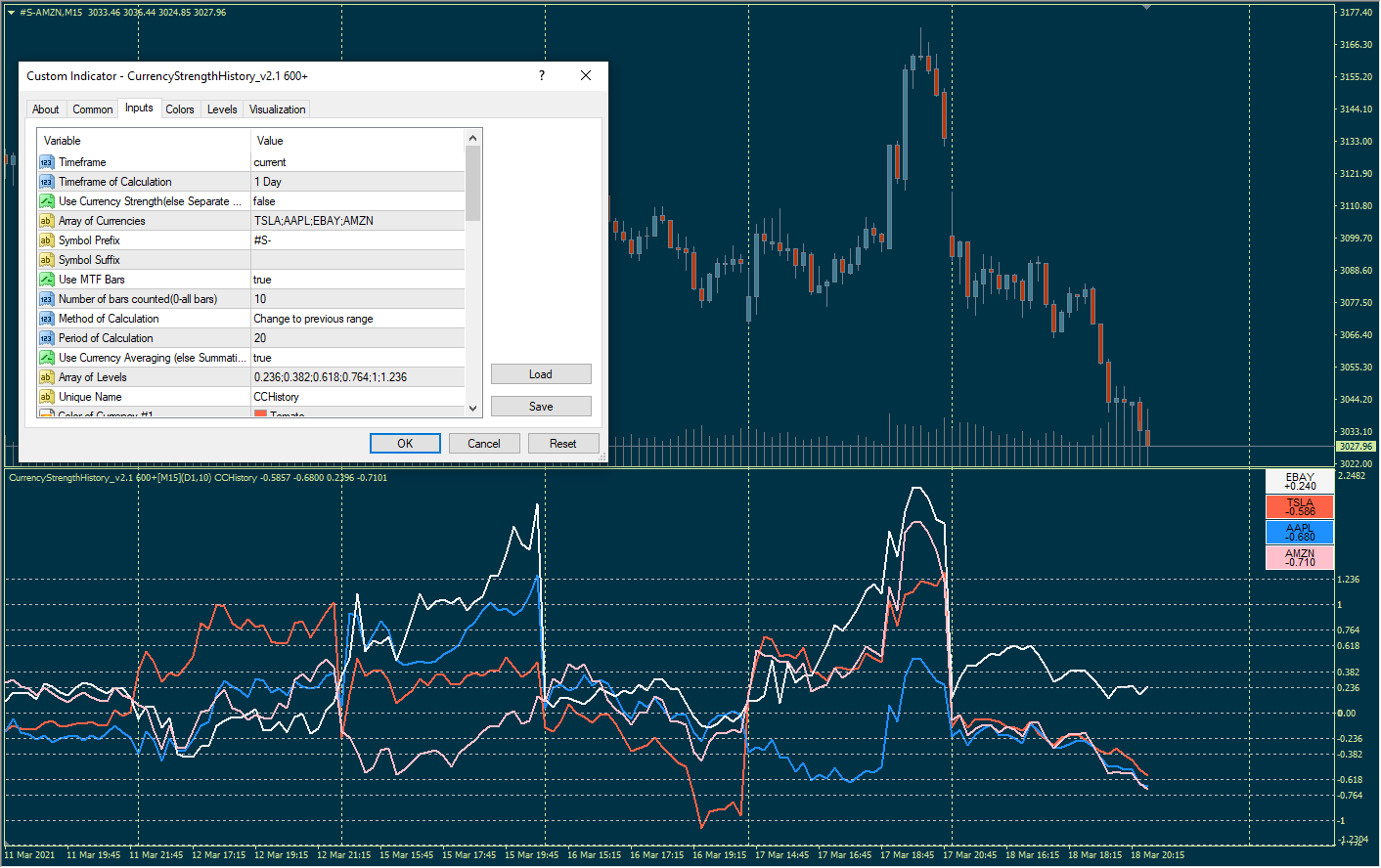 Name:  CurrencyStrengthHistory21111.png Views: 87 Size:  89.3 KB