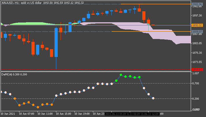 Name:  xauusd-h1-fx-choice-limited.png Views: 20 Size:  13.9 KB
