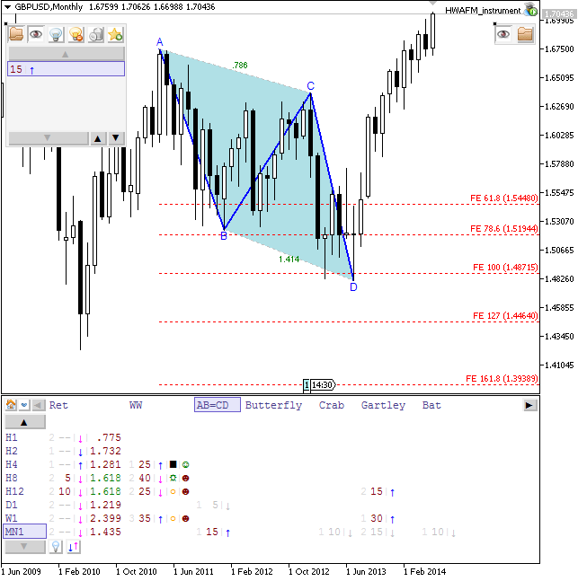 Name:  gbpusd_pattern1.png
