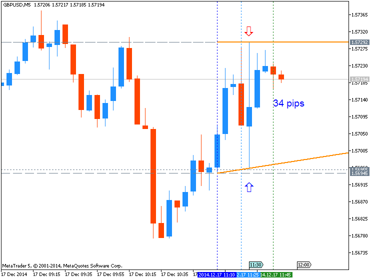 Name:  gbpusd-m5-metaquotes-software-corp-34-pips-range-price-movement.png Views: 158 Size:  24.0 KB