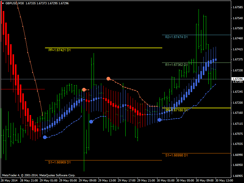 Name:  gbpusd-m30-metaquotes-software-corp.png