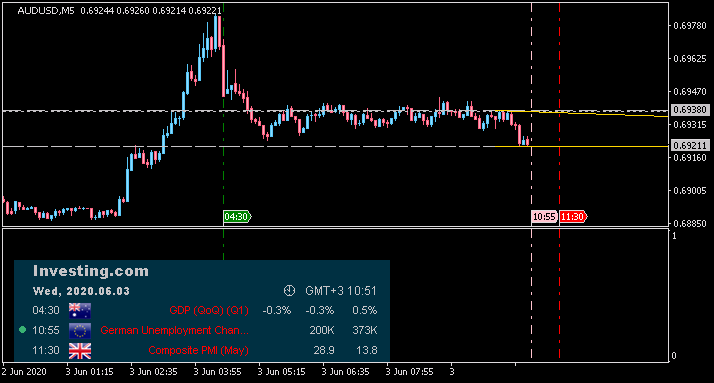Name:  audusd-m5-alpari-international.png