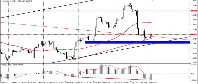 Re: SuperForex - Company News-gbp-cad-technical-outlook-daily-chart-061117-02.jpg
