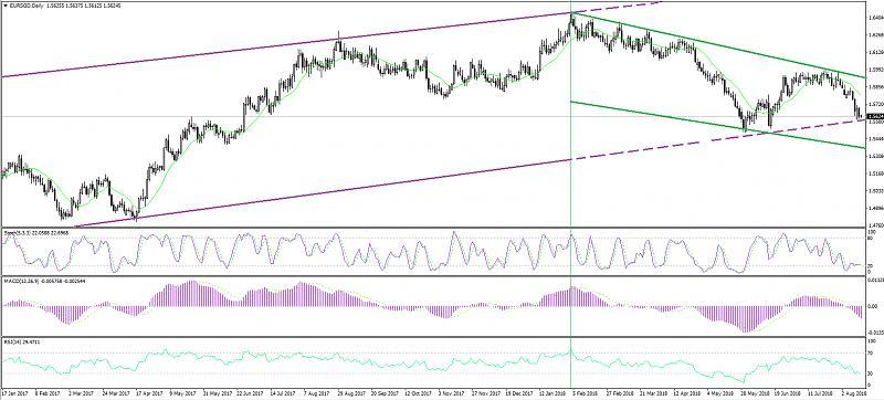 Re: SuperForex - Company News-eur-sgd-fundamental-review-forecast-150818-0.jpg