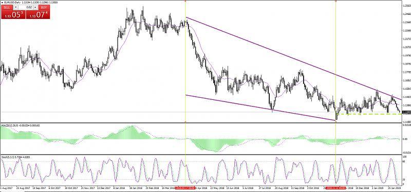 Re: SuperForex - Company News-eur-usd-technical-analysis-1465-luami-o.jpg