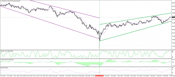Re: SuperForex - Company News-cad-jpy-fundamental-review-1469-1yfe8-p.png