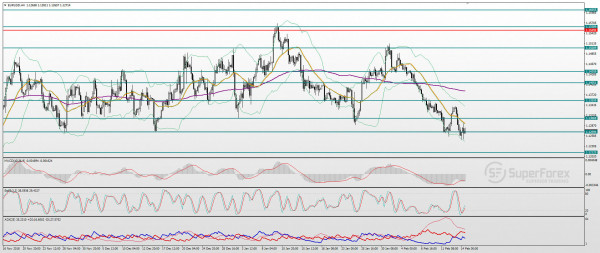 Re: SuperForex - Company News-eur-usd-technical-analysis-1472-grizb-p.jpg
