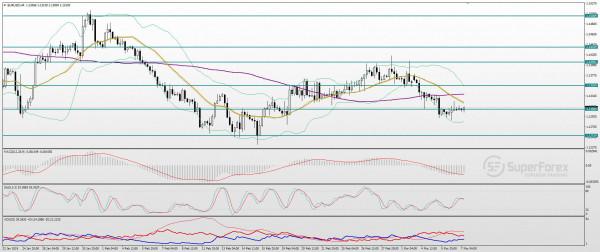 Re: SuperForex - Company News-eur-usd-technical-analysis-1518-4du2r-p.jpg