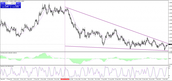 Re: SuperForex - Company News-eur-usd-technical-analysis-1543-ma6fy-p.png