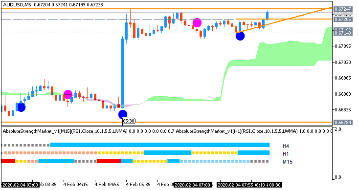Name:  audusd-m5-fx-choice-limited.png