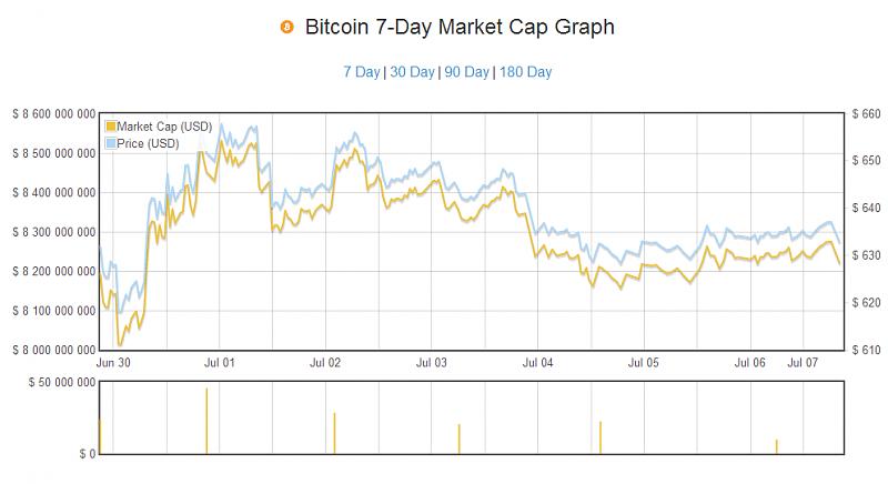 Brokers Minutes-bitcoin11.png