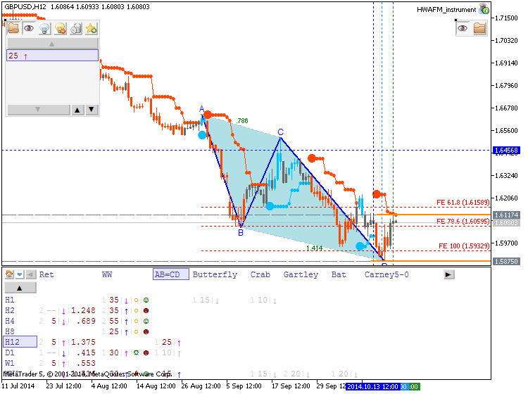 GBP Technical Analysis-22.png