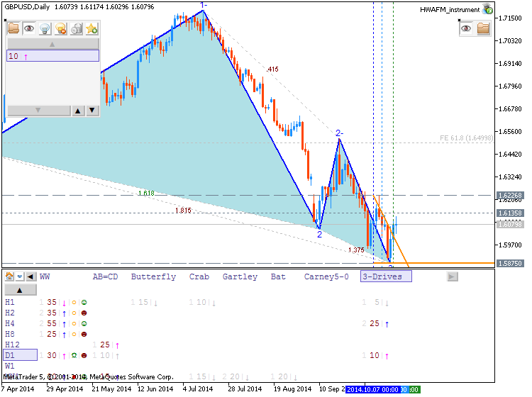 GBP Technical Analysis-33.png