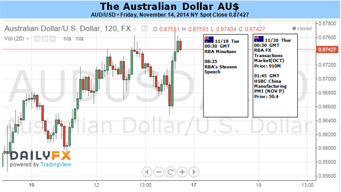 Weekly Outlook: 2014, November 16 - 23-aud-scope-recovery-limited-diminished-carry-appeal_body_picture_1.png
