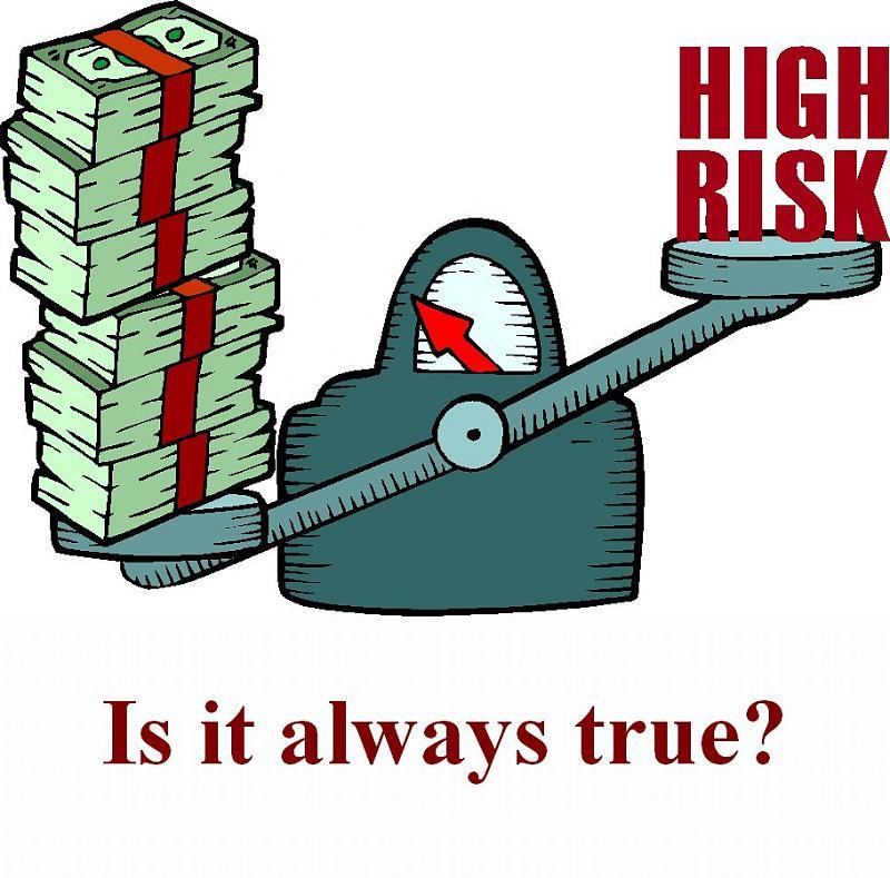 Risk to Reward Ratio-1.jpg