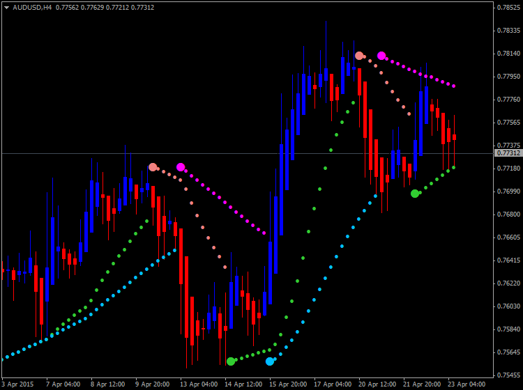AUD Technical Analysis-audusd-h4-alpari-limited.png
