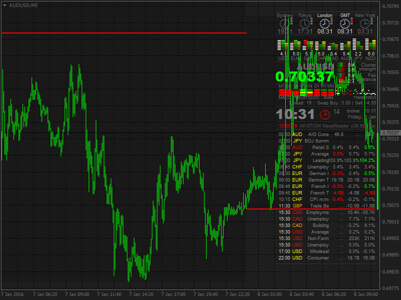 Name:  audusd-m5-alpari-limited-2.png