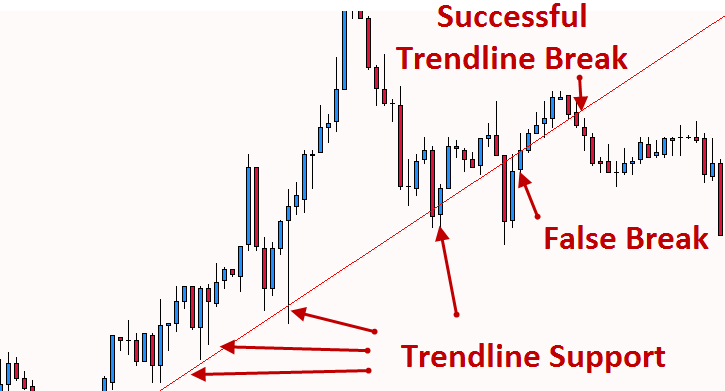 FXstreet Trading Strategies-priceaction1.png
