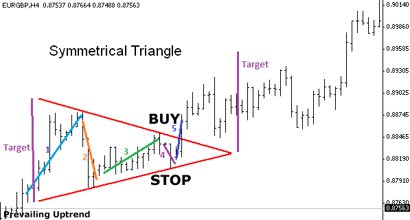 FXstreet Trading Strategies-priceaction2.png