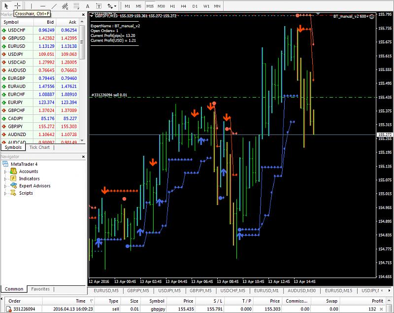 Trading BrainTrading-stillworks2.png
