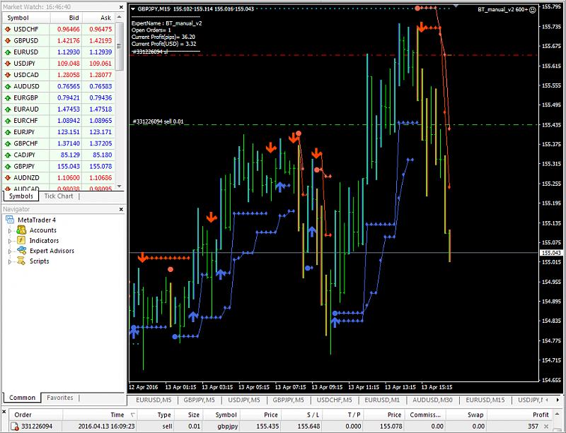 Trading BrainTrading-stillworks3.png