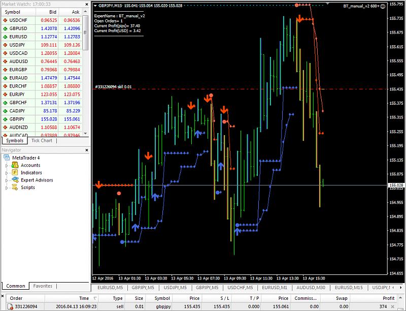Trading BrainTrading-stillworks4.png