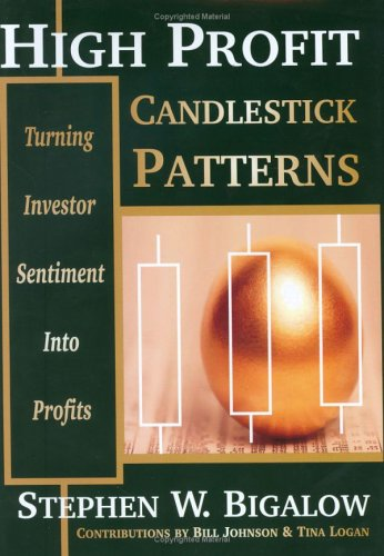Something to read-high_profit_candlestick_patterns.jpg