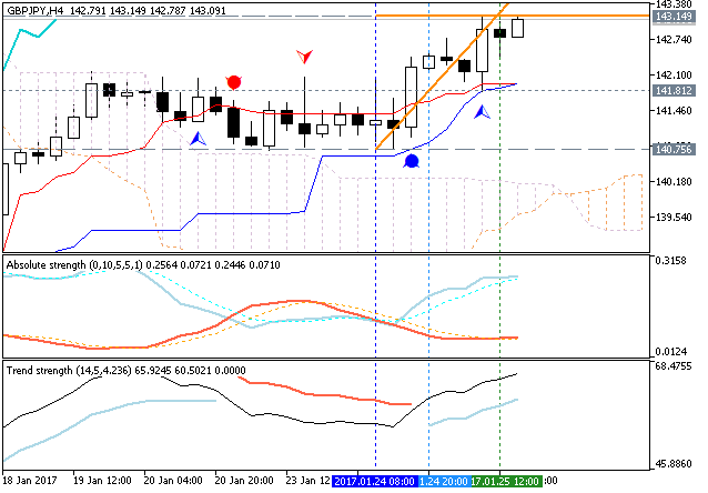 GBPJPY Technical Analysis-gbpjpy-h4-metaquotes-software-corp-9.png