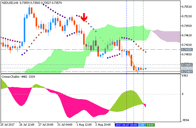 NZDUSD Technical Analysis-nzdusd-h4-metaquotes-software-corp.png