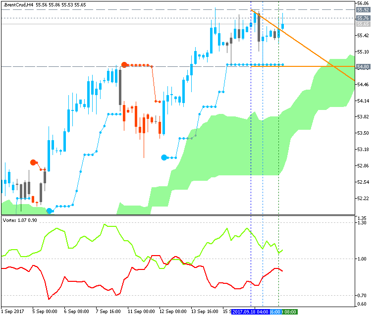 Crude Oil Technical Analysis-brentcrud-h4-fx-choice-limited.png