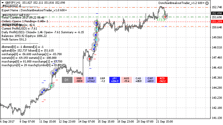 GBPJPY Technical Analysis-wwww222.png