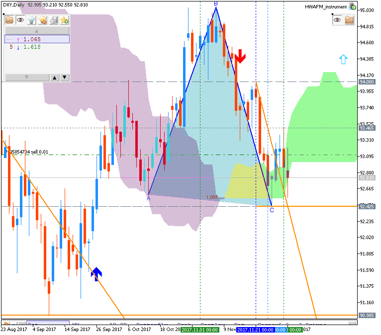 Name:  dxy-d1-fx-choice-limited.png Views: 14 Size:  44.6 KB