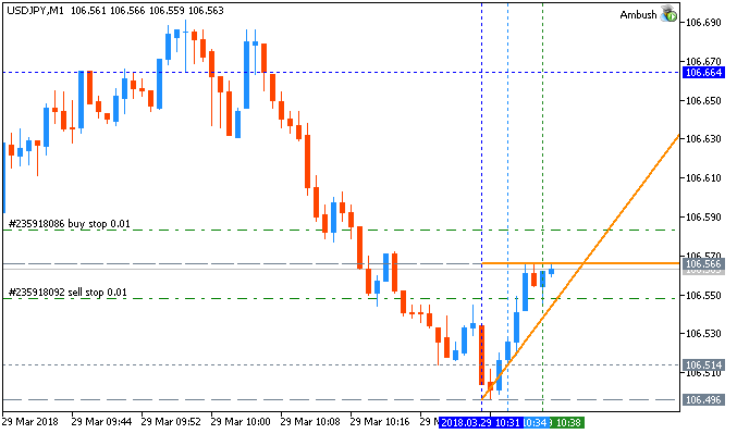 Scalping-usdjpy-m1-metaquotes-software-corp.png
